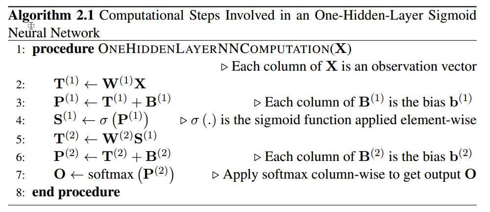 CN-Algoritmo